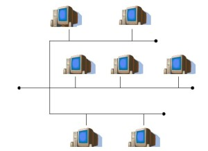 Types of Bus Topology-Distributed Bus Topology
