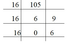 Conversion Decimal number into Hexadecimal number
