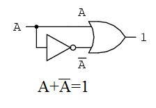 Logic Gate of Complement Law