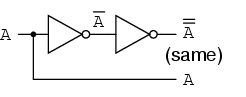 Logic Gate of Double Negation Law
