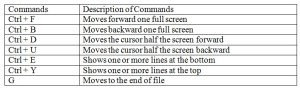 Screen Command in Unix